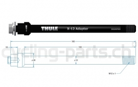thule fit kit guide pdf